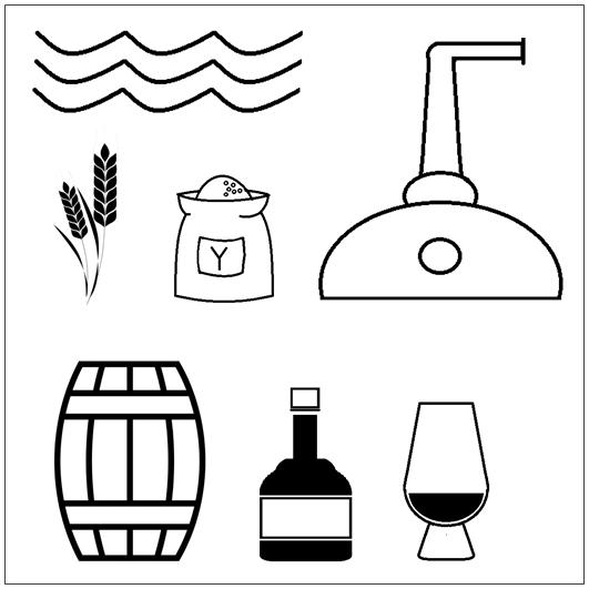 Traçabilité du whisky